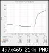 Klicken Sie auf die Grafik für eine größere Ansicht  Name:primegrid_active_sieve-day.png Hits:5 Größe:20,6 KB ID:7637